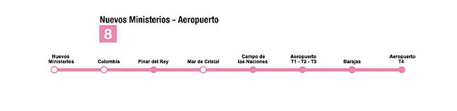 Aeroporto Madri BARAJAS