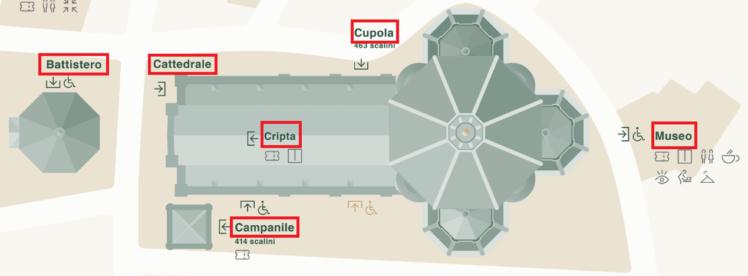complexo duomo florenca